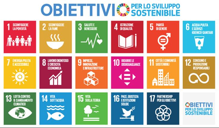 Fonte: https://www.un.org/sustainabledevelopment/
